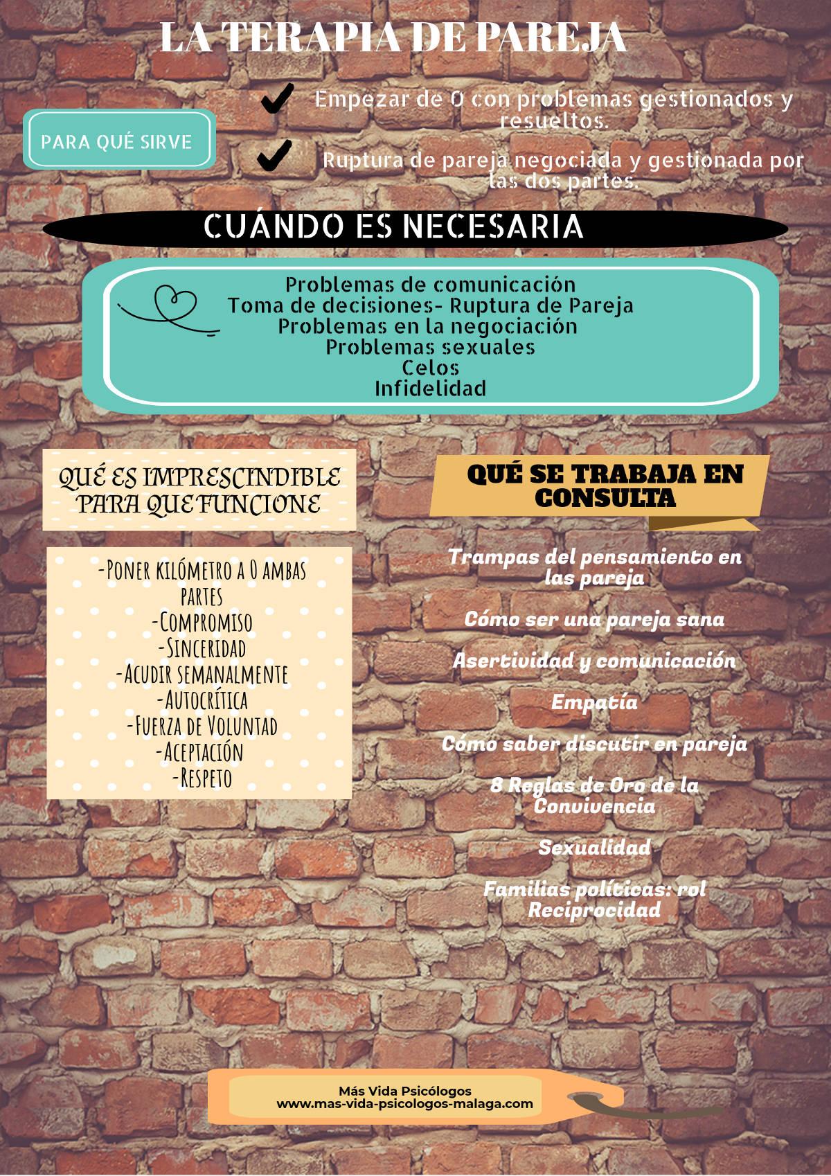 Cuando se necesita la Terapia de Pareja en Málaga
