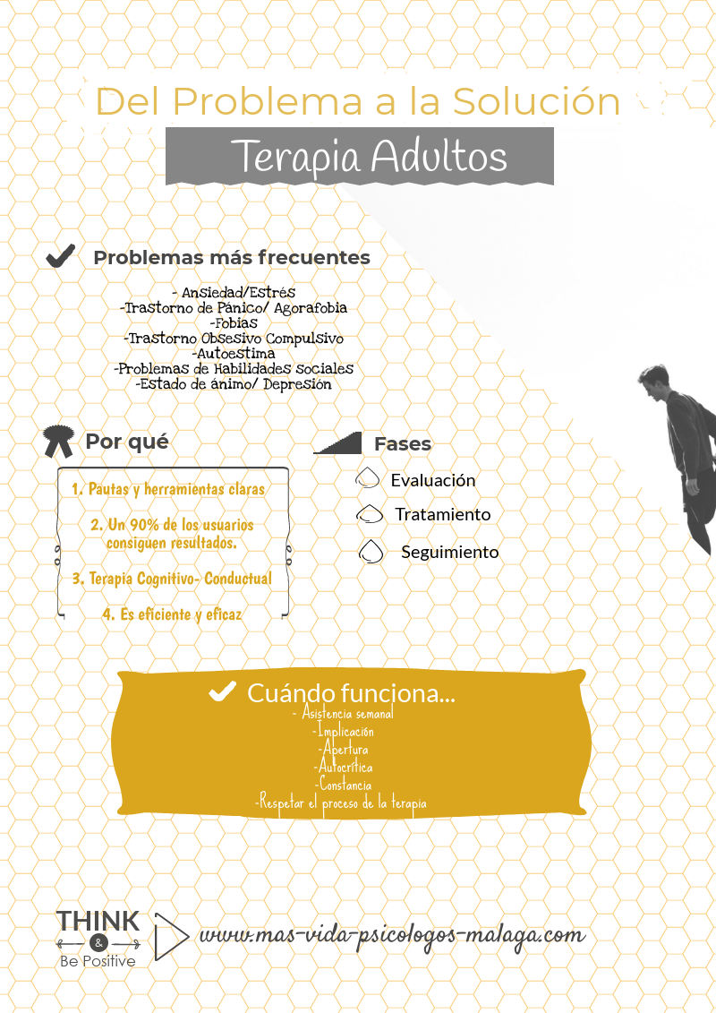 terapia adultos psicologos malaga infografia